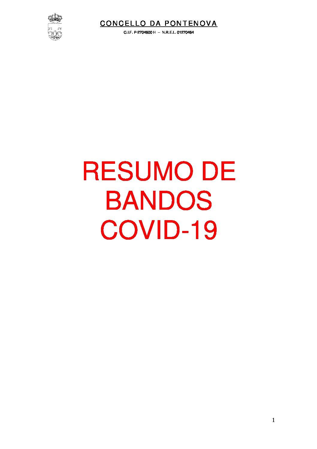 RESUMO BANDOS COVID-19